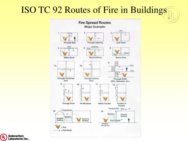 ISO TC 92 Routes of Fire in Buildings