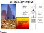 the built environment