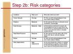 step 2b risk categories36
