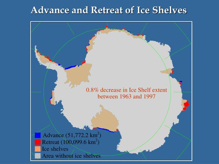 Advance and Retreat of Ice Shelves