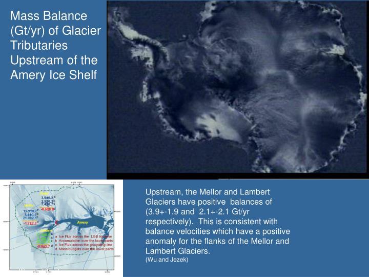 Mass Balance (Gt/yr) of Glacier Tributaries Upstream of the Amery Ice Shelf