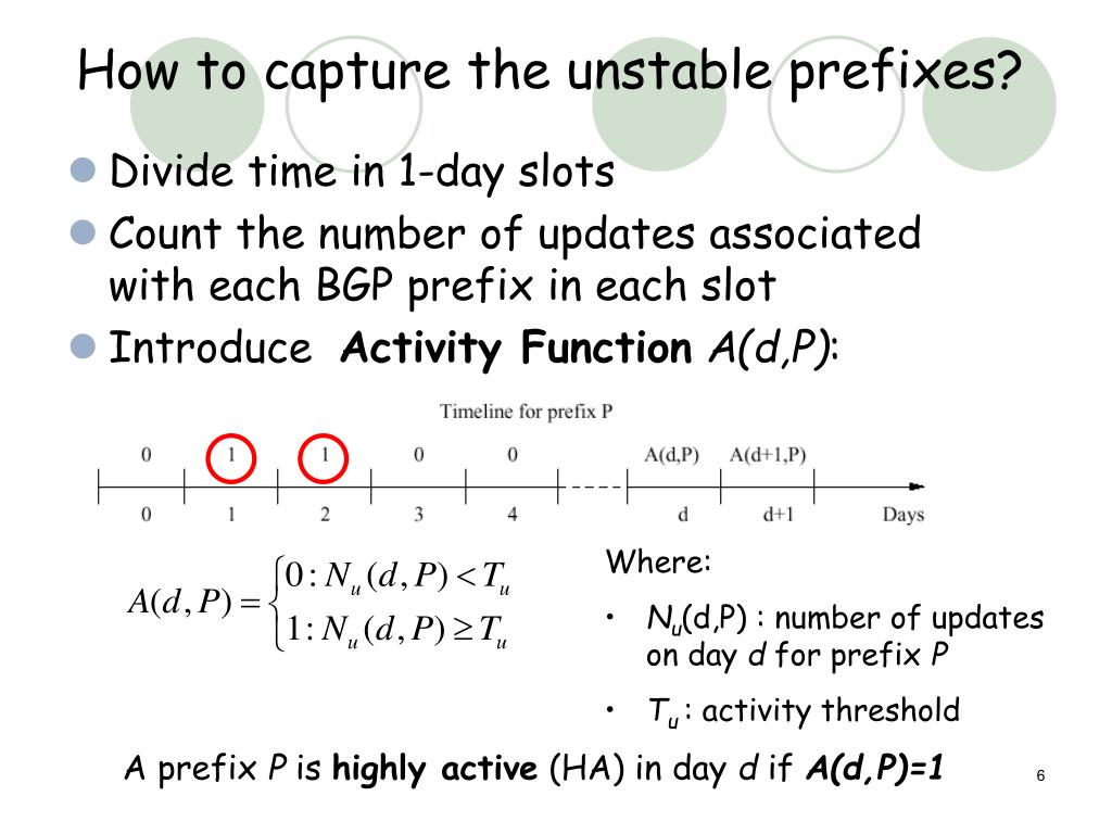 How to capture the unstable prefixes?