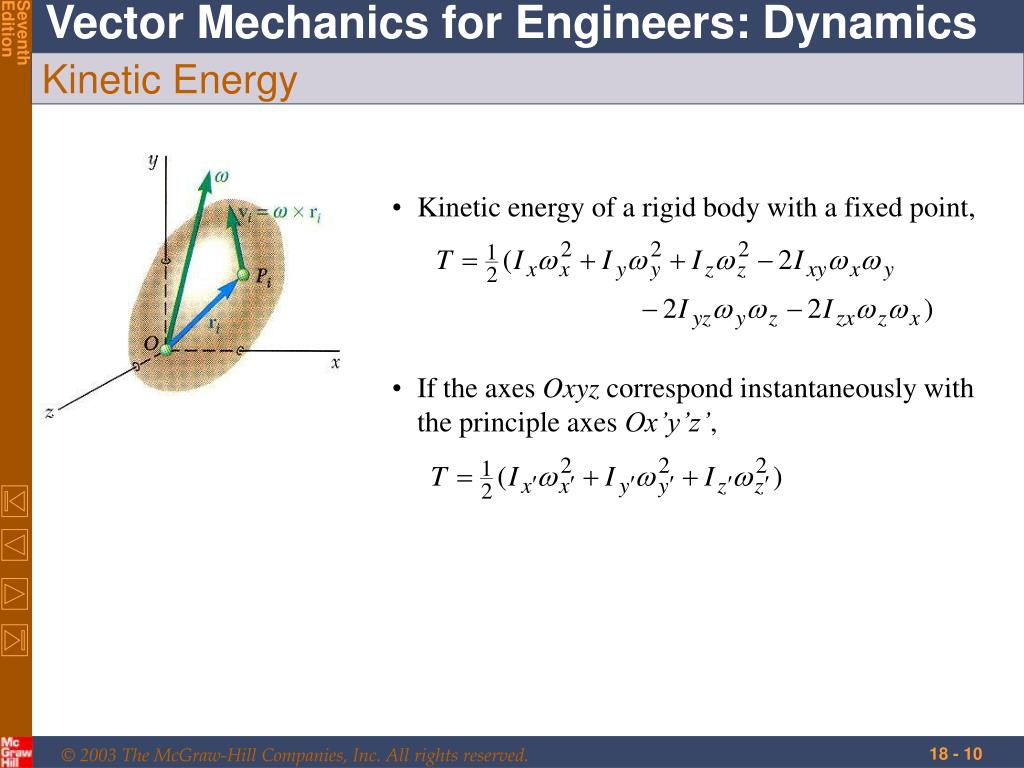 Kinetic energy of a rigid body with a fixed point,