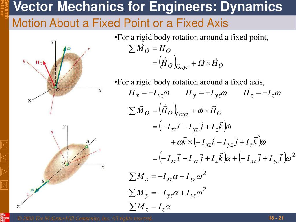 For a rigid body rotation around a fixed point,