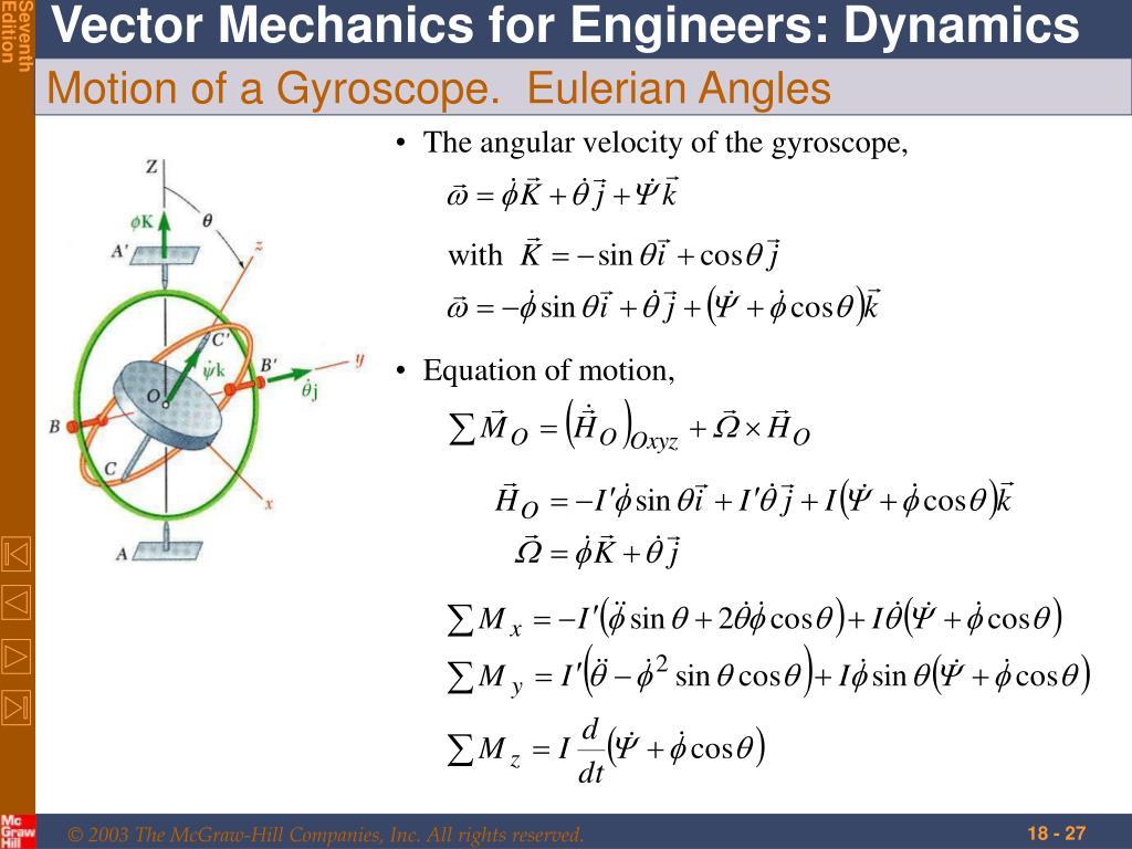 The angular velocity of the gyroscope,