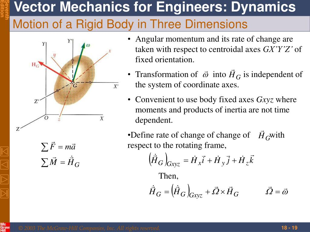 Angular momentum and its rate of change are taken with respect to centroidal axes