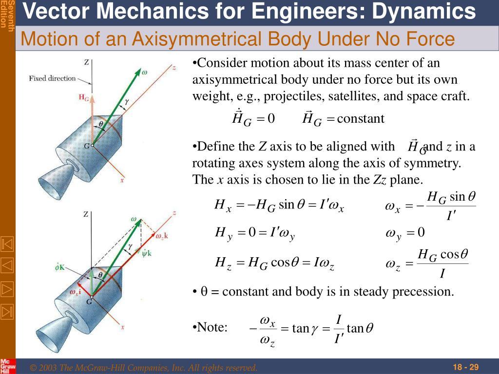 Consider motion about its mass center of an axisymmetrical body under no force but its own weight, e.g., projectiles, satellites, and space craft.