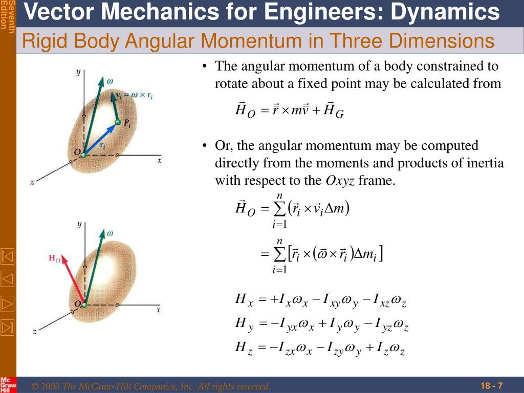 The angular momentum of a body constrained to rotate about a fixed point may be calculated from