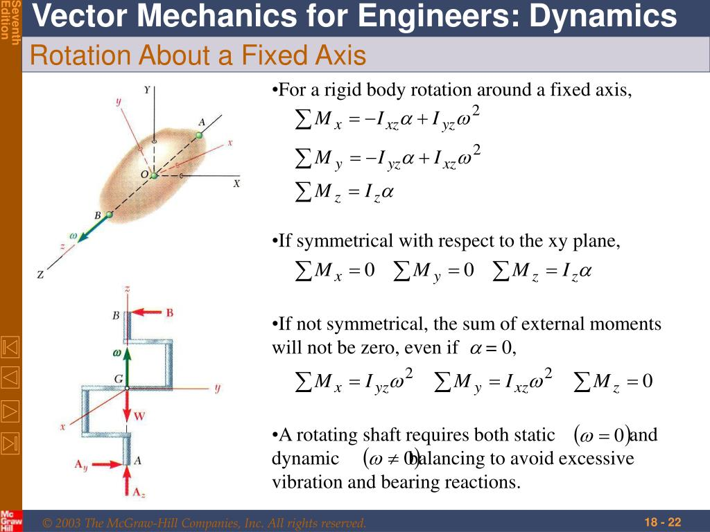 For a rigid body rotation around a fixed axis,