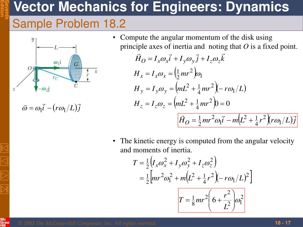 Compute the angular momentum of the disk using principle axes of inertia and  noting that