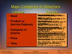 major categories of objections