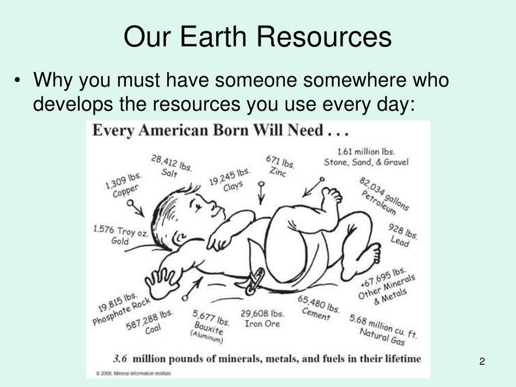 Our Earth Resources