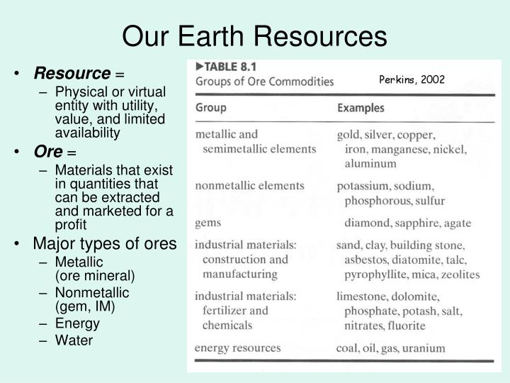 Our earth resources3