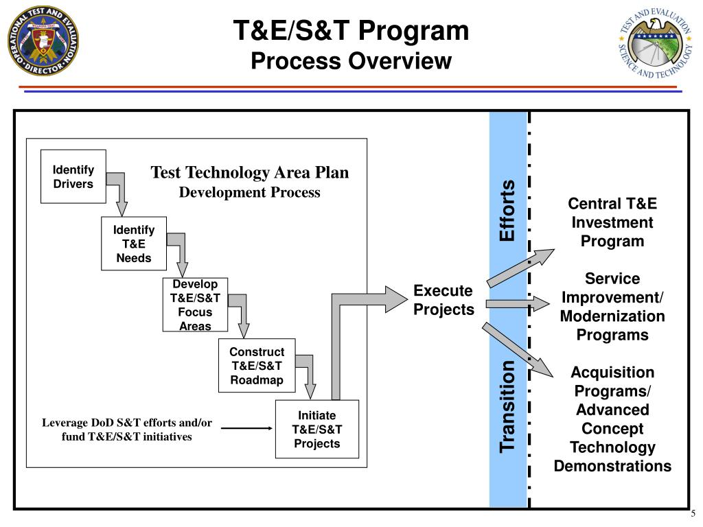 T&E/S&T Program