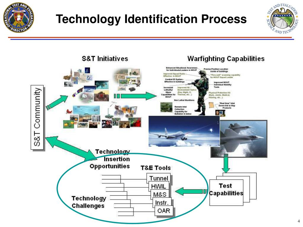 Technology Identification Process