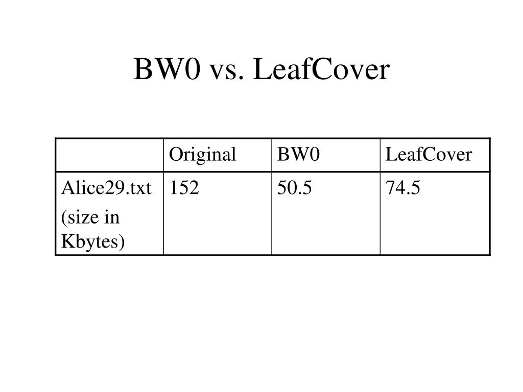 BW0 vs. LeafCover