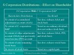 s corporation distributions effect on shareholder43