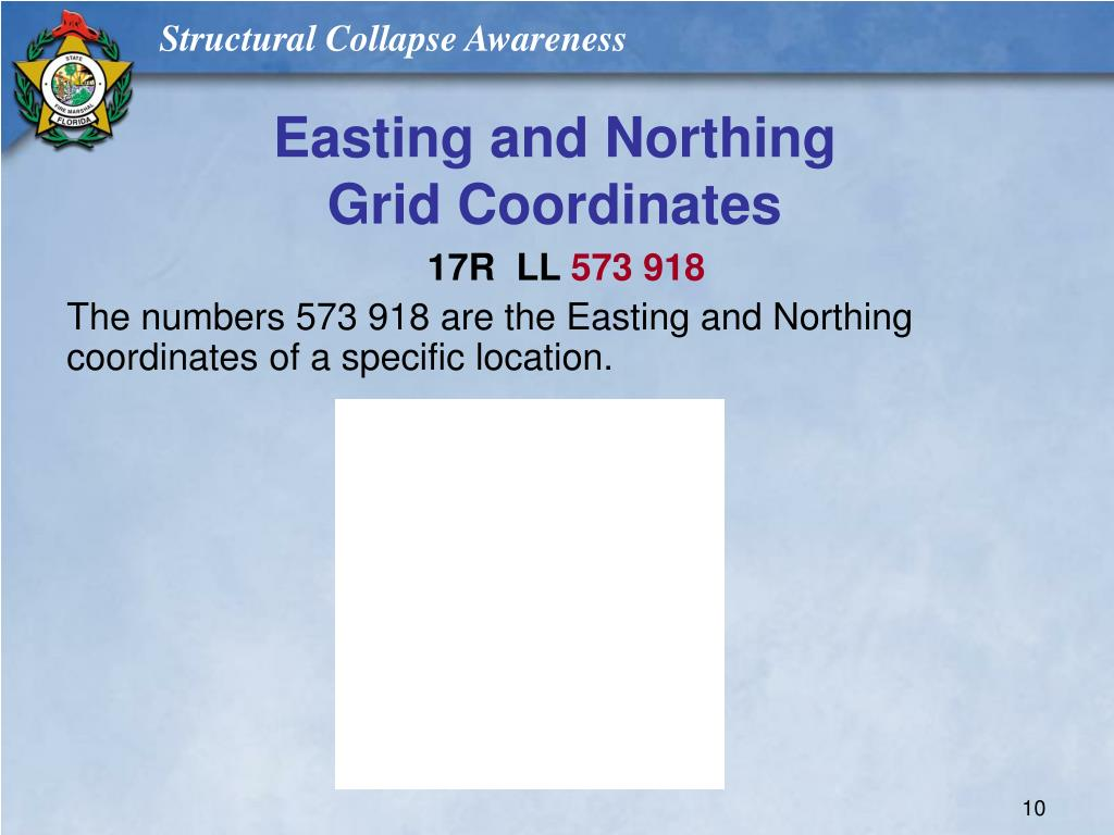 Easting and Northing