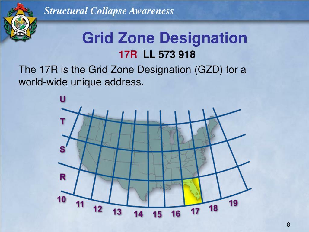 Grid Zone Designation