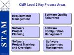 cmm level 2 key process areas