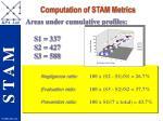 computation of stam metrics
