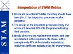 interpretation of stam metrics