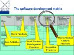 the software development matrix