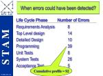 when errors could have been detected