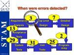 when were errors detected