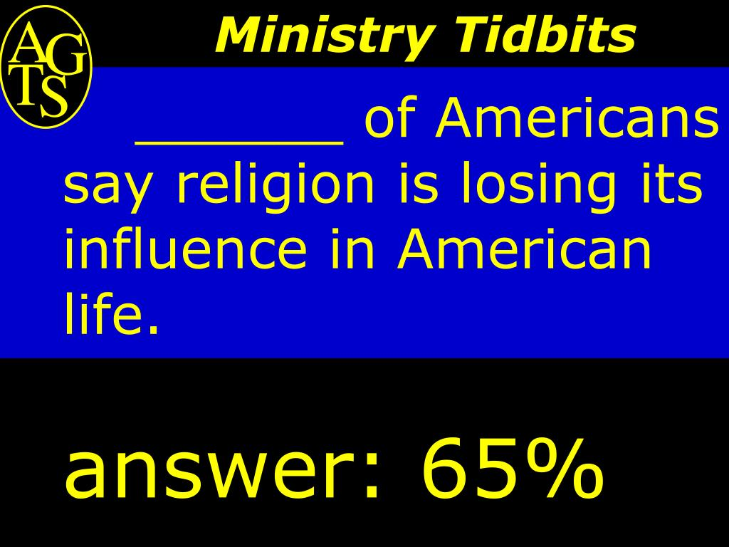 ______ of Americans say religion is losing its influence in American life.
