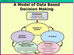 a model of data based decision making