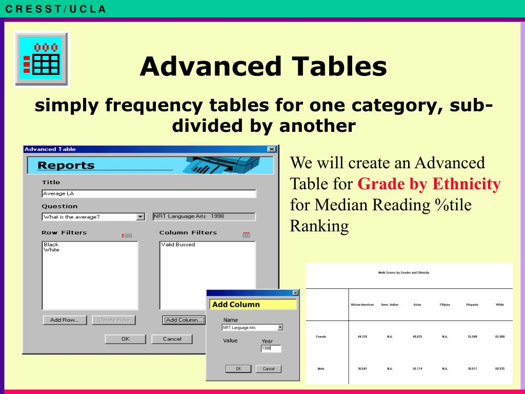 Advanced Tables