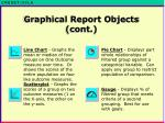 graphical report objects cont