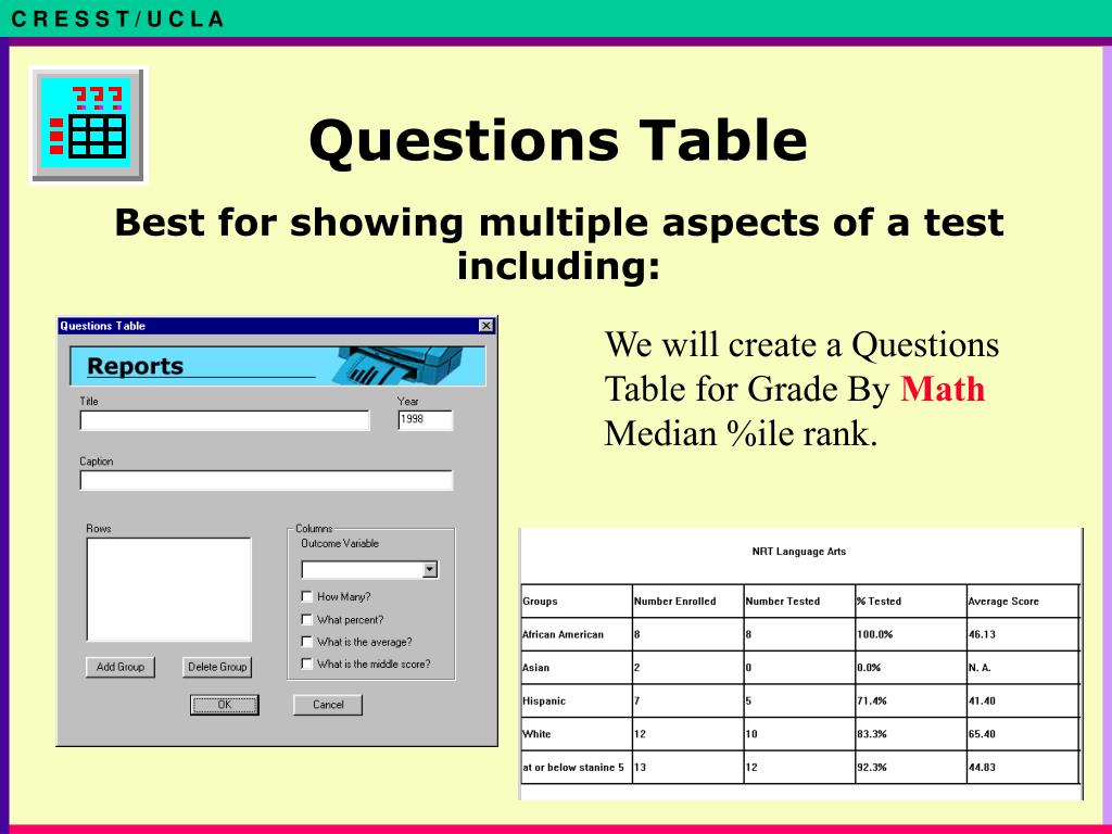 Questions Table