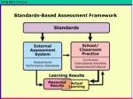 standards based assessment framework