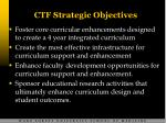 ctf strategic objectives