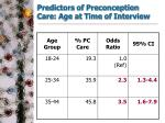predictors of preconception care age at time of interview