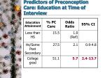 predictors of preconception care education at time of interview