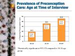 prevalence of preconception care age at time of interview