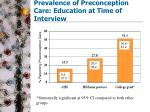 prevalence of preconception care education at time of interview