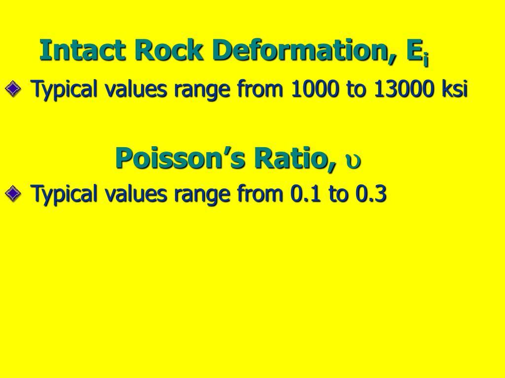 Intact Rock Deformation, E