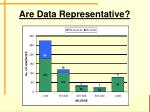 are data representative
