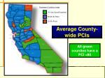 average county wide pcis