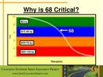 why is 68 critical
