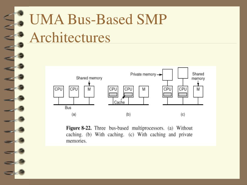 UMA Bus-Based SMP Architectures