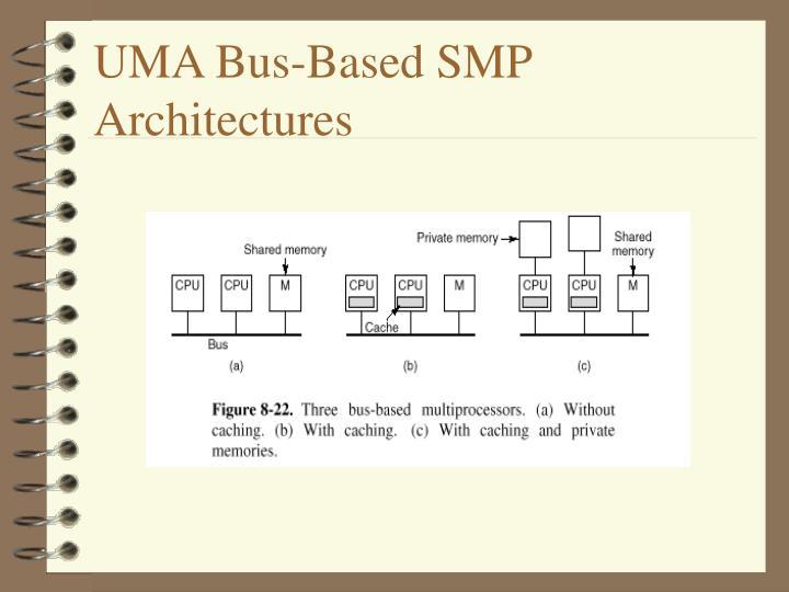 Uma bus based smp architectures2