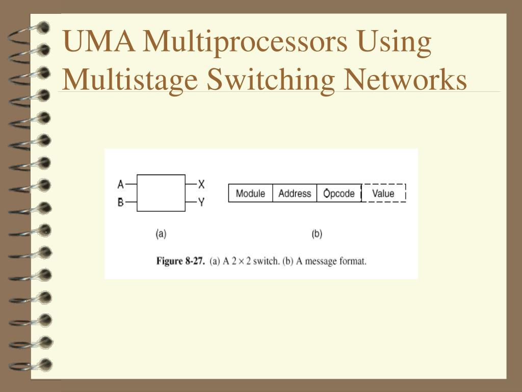 UMA Multiprocessors Using Multistage Switching Networks