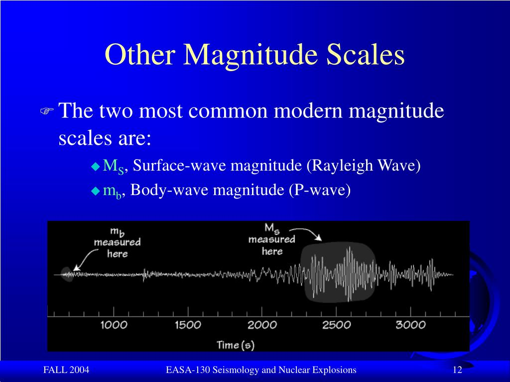Other Magnitude Scales