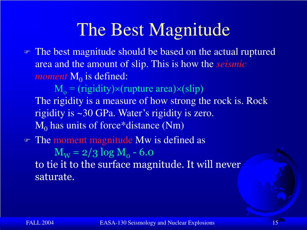 The Best Magnitude