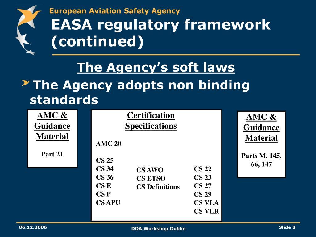 AMC & Guidance Material